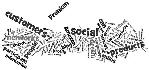 Uspeh na trgu in spletni marketing